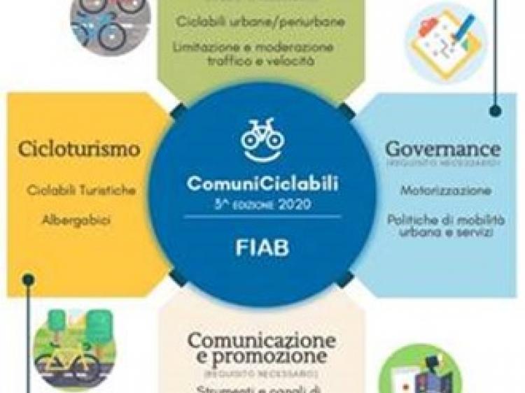 Arezzo Comune Ciclabile